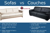 Sofa Vs Couch Vs Davenports Which One Is Best Choice For You for measurements 1280 X 720